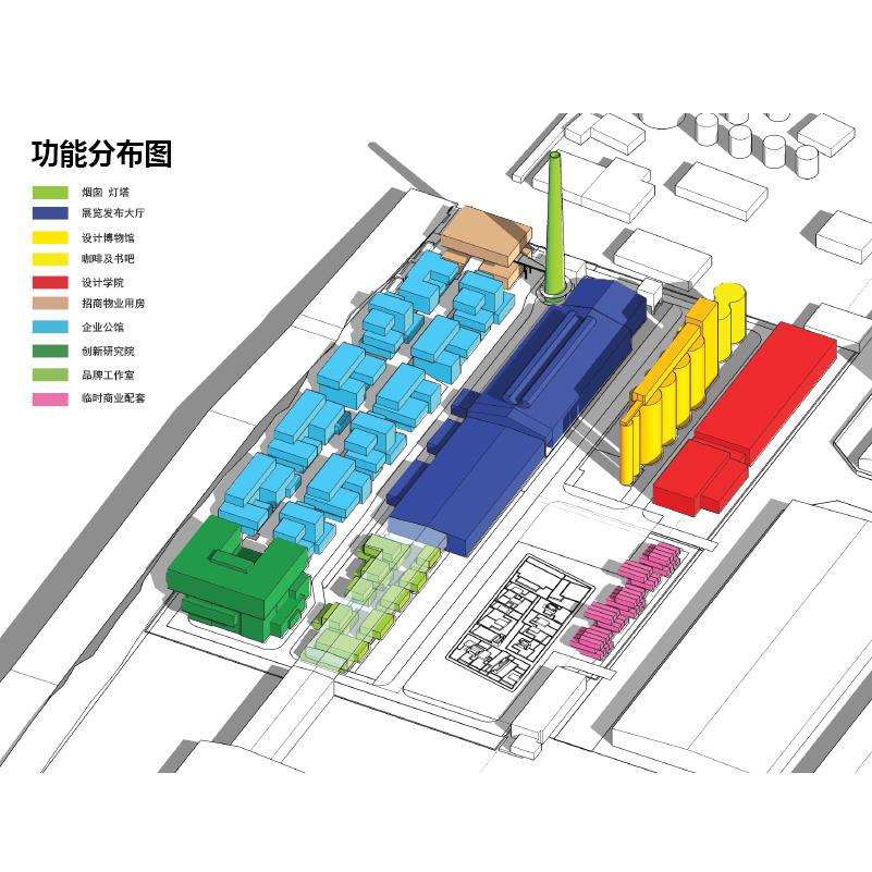 工业设计港2